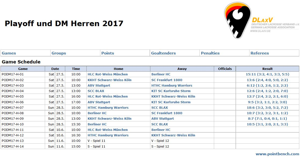 men - Results of the German Lacrosse Playoffs 2017